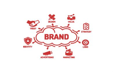 O que é Marca e o que é Branding?